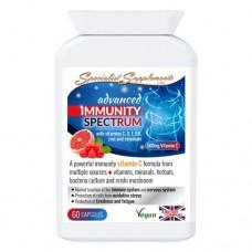 Advanced Immunity Spectrum v1