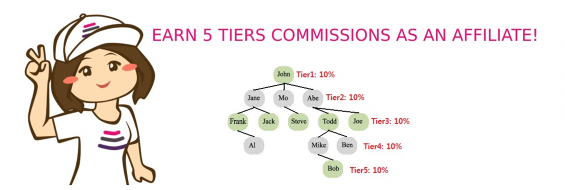 EARN 5 TIERS COMMISSIONS AS AN AFFILIATE