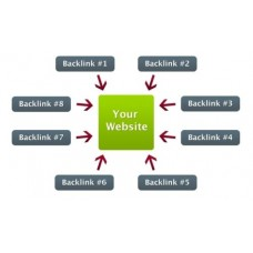Cheap SEO service- 500 backlinks for your website. Rank your site higher!