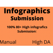 25 infographic submission on high authority website Backlinks